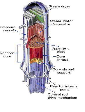 Schema funzionamento bomba atomica